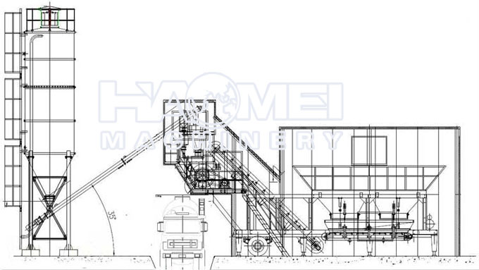 YHZS25 Mobile Batching Plant Structure Chart